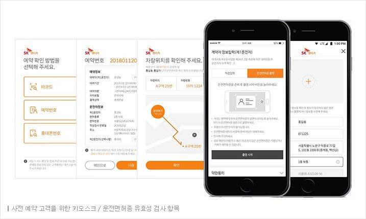 운전면허증 유효성 검사 항목, 사전 예약 고객을 위한 키오스크